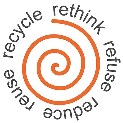 Graphic of rethink, refuse, reduce, reuse, recycle